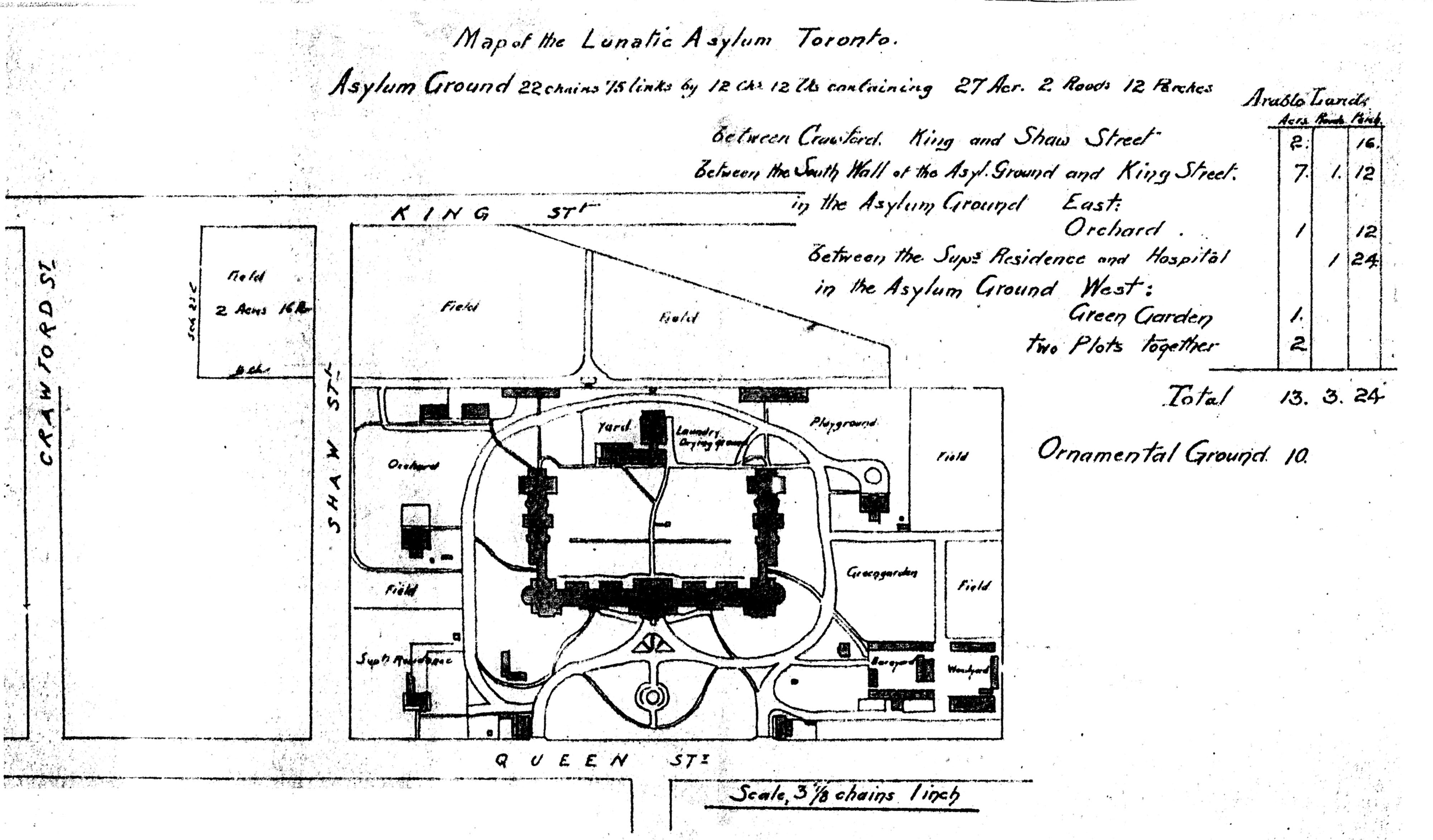 Fort York and Garrison Common Maps 1891 Map of the Lunatic Asylum