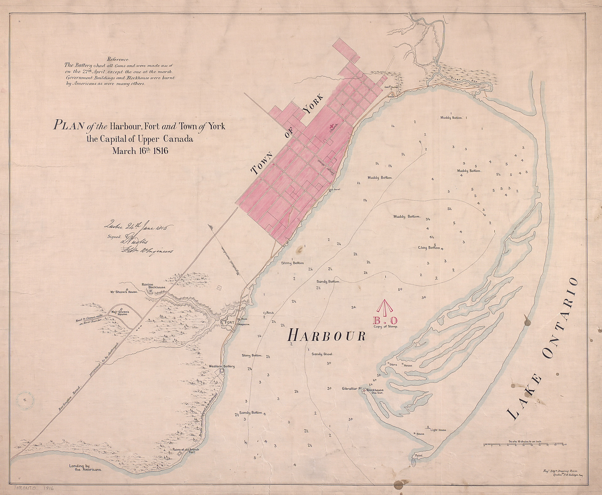Map Of York Canada.Historical Maps Of Toronto 1816 Nicolls Duberger Plan Of The Fort